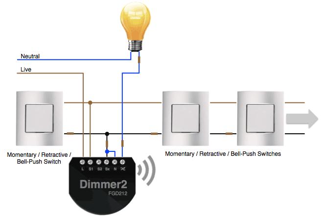 DImmer4